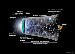 Christopher D. Impey: Origin of the Universe: The Big Bang