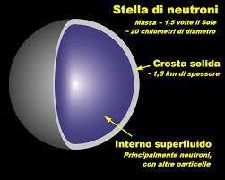 Alessandro Drago: Neutron Stars: from birth to death