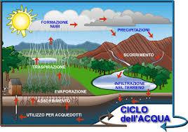 Mario Tozzi: Lo stato dell'acqua – Un Pianeta a secco