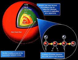 John D. Barrow – The Evolution of the Universe